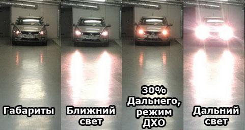 в каких случаях должен быть включен ближний свет фар
